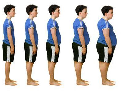 teens-overweight1